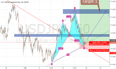 USDJPY: Bullish Pattern H4