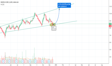 ERF: ERF Long - Channel Up
