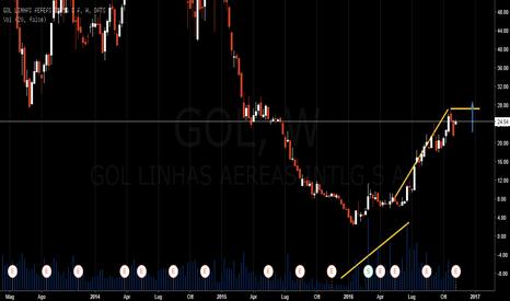 GOL: Entrata buy scalda i motori...