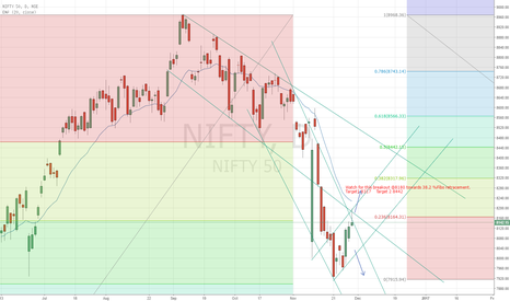 NIFTY: NIFTY, watch for breakout above 8180