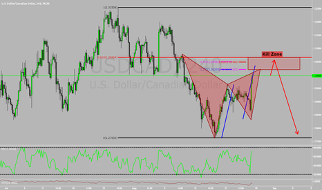 USDCAD: Weekly Forex Preview - Will The Dollar Continue To Rally?