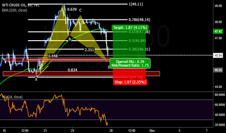 USOIL: Structure trade #4