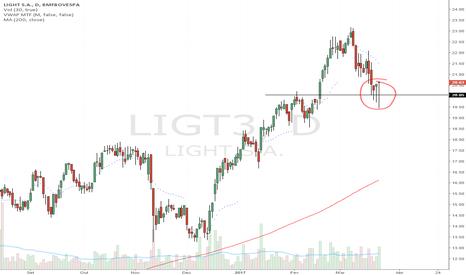 LIGT3: LIGT3 - Rejeição de rompimento