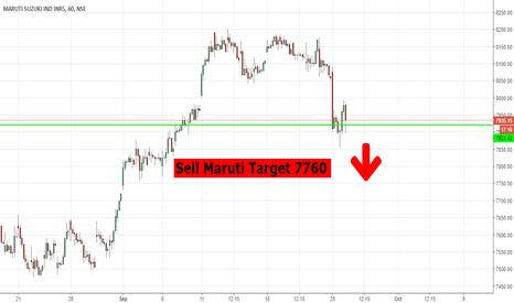 MARUTI: Maruti Short Target 7750