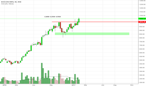 BIOCON: Biocon is still buy, gave breakout