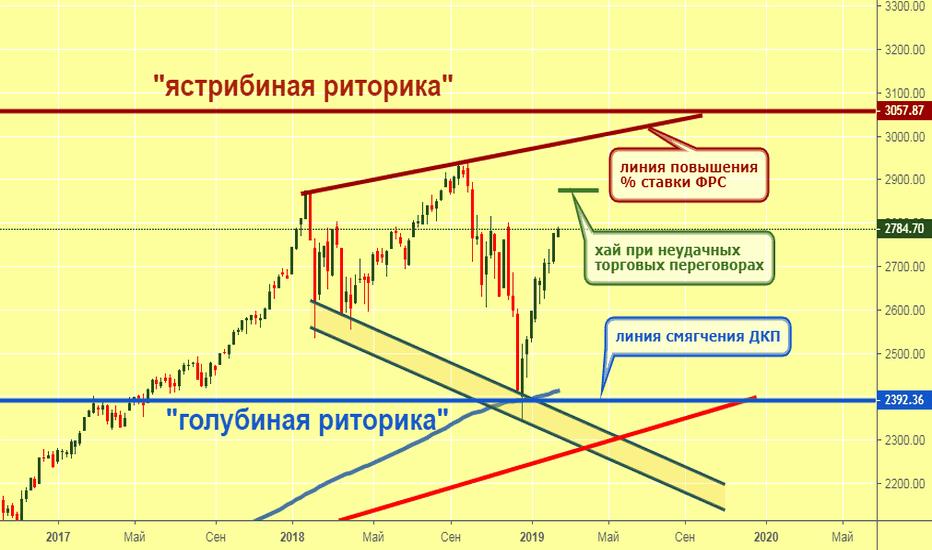 """SPX: """"пособие"""" по ДКП - 2019 ..."""