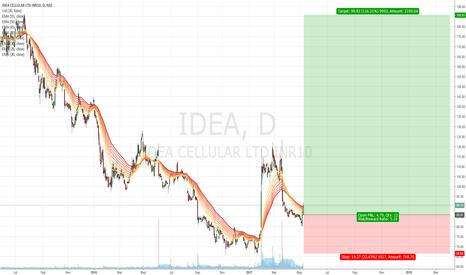 IDEA: Idea accumulation
