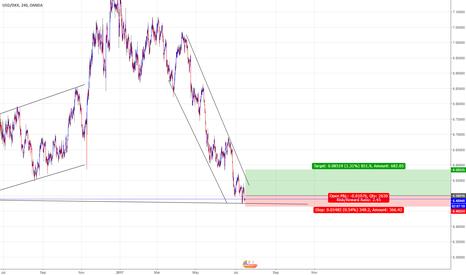 USDDKK: Trend Continuation likely as USDDKK nears resistance zone