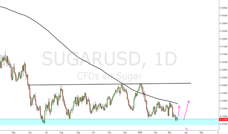SUGARUSD: Sugar long prefered