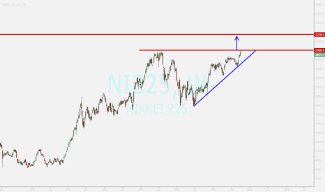 NI225: NIKKEI is ready for breakout