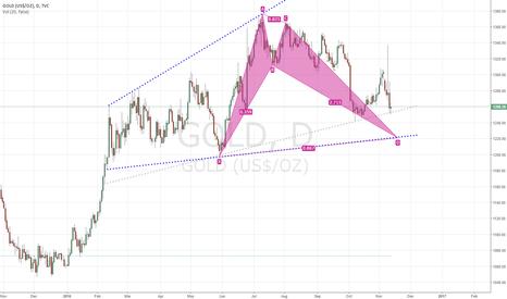 GOLD: Expanding Ending Diagonal