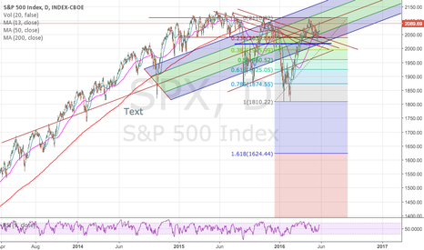 SPX: SPX up for a new high