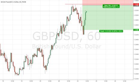 GBPUSD: GBPUSD Short-term Sell