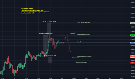 ETHUSD: An update to the Ethereum Scallop