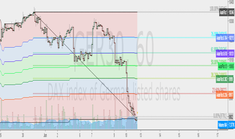 auto fib retracement tradingview