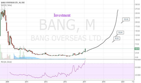 BANG: Bang Overseas - Investment Stock!