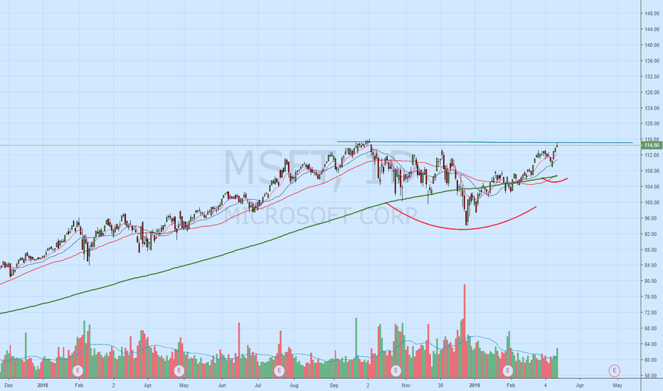msft stock price and chart  u2014 tradingview