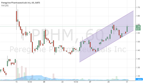 PPHM: Moving in chanel