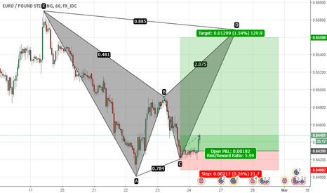 Page 3 Trader Harmoney — Trading Ideas & Charts — TradingView