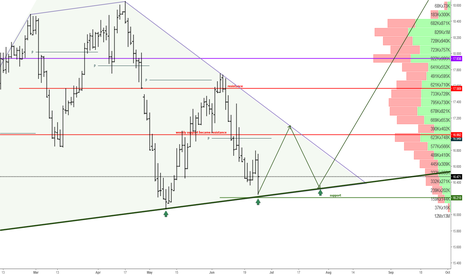 XAGUSD: Sudden sell, buy limit at 16.3, stop below the trendline.