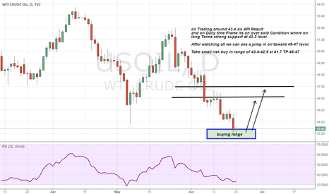 USOIL: oil long Advice on Upcoming news