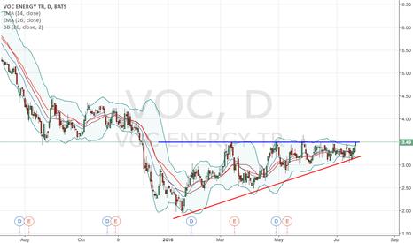 VOC: DTI8 Patrones: Triangulo ascendente