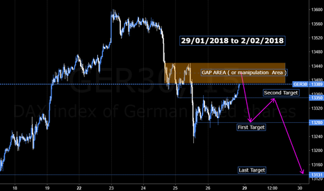 GER30: DAX week 29/01/2018 to 02/02/2018 Down