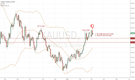 XAUUSD: Potential Minor Bearish Correction XAUUSD