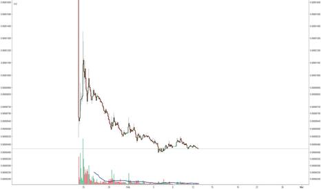 IOSTBTC: buy low sell high IOST