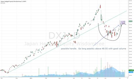 DXJ: DXJ long above 48.55?