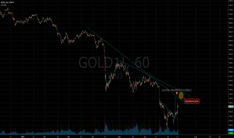 GOLD1!: GOLD BULLISH Short Time