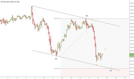ES1!: %spx short term