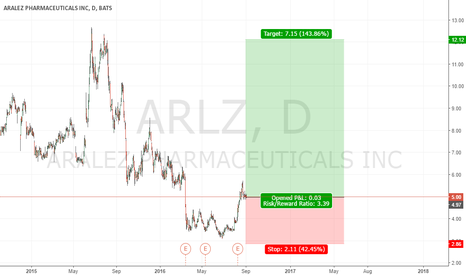 ARLZ: Long Aralez