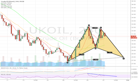 UKOIL: Bat Pattern formation