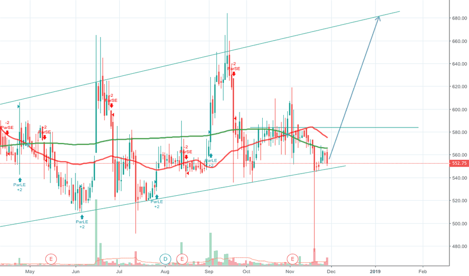 AARTIDRUGS: Aarti Drugs may be profitable..wait and watch a few more days