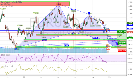 EURUSD: Long opportunity for eurusd daily chart