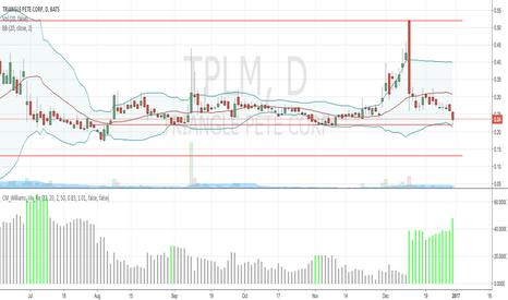 TPLM: TPLM Dip Buy
