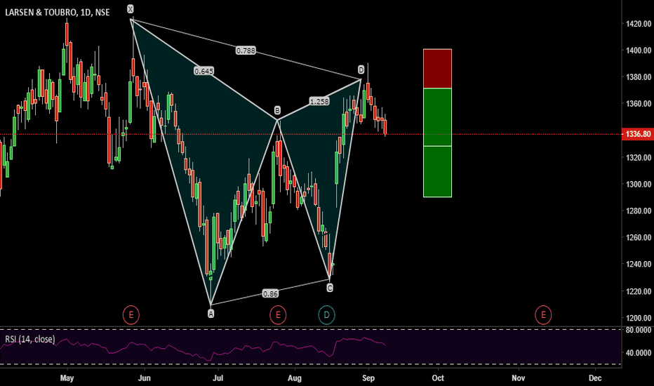LT: GARTLEY