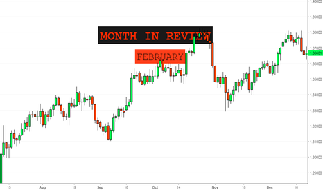 EURUSD: MONTH IN REVIEW: FEBRUARY 2017