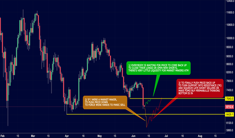 BTCUSD: In a market maker's mind