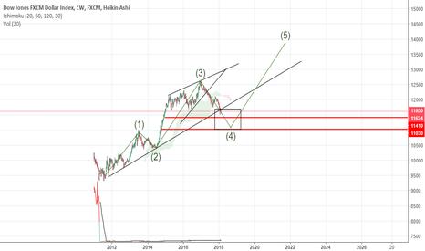 USDOLLAR: Dow Jones U.S. $$$