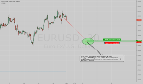 EURUSD: Nu's belt forecasts