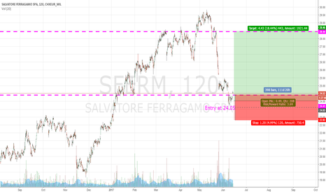 SFER: Long trade occasion