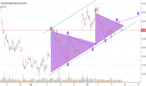 DBK: DBK.DE ,XETR en  triángulo ascendente en Octubre