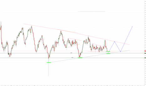 XAGUSD: silver, getting close to the support now