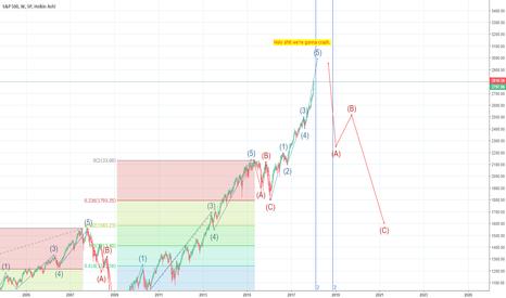 SPX: First Elliot Wave Analysis! Predicting SPX Crash