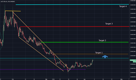 ELFBTC: ELF Take the opportunity .. will explode