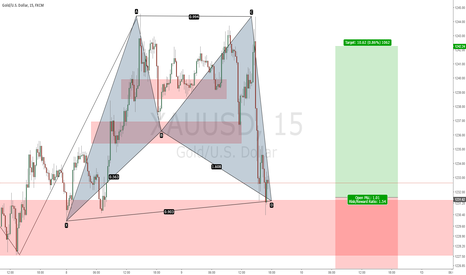 XAUUSD: Trend Continuation Trade