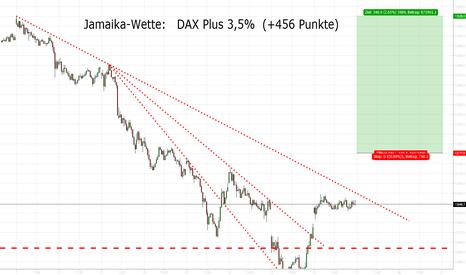 "DAX: Jamaika Long Straddle DAX ""Plus 3,5%"""