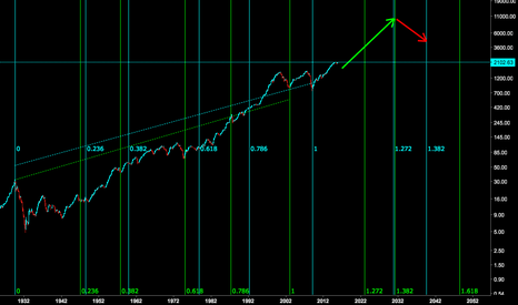 YALE/SPCOMP: S&P Time Analysis.